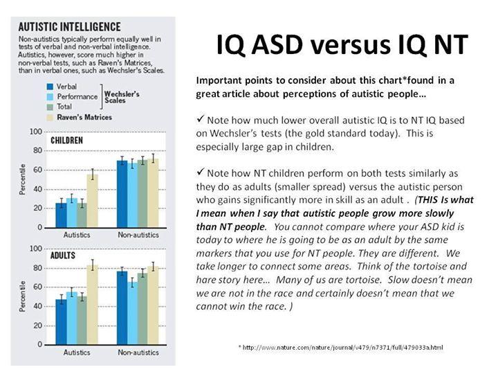 IQ AS versus IQ NT