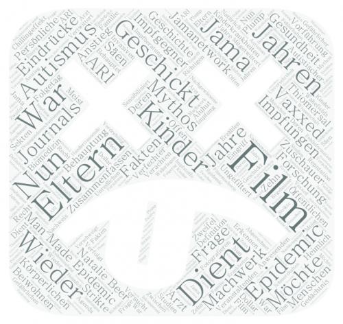 Eine Wordcloud mit Begriffen aus dem Beitrag. Sie bildet ein stilisiertes Gesicht mit X-en als Augen und einer heraushängenden Zunge. Das Gesicht symbolisiert üblicherweise Krankheit oder Tod.