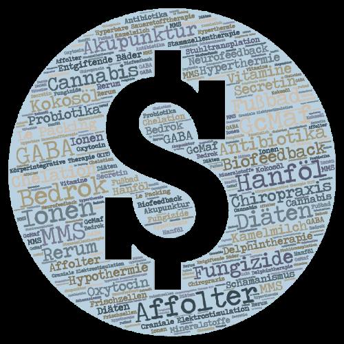 Wordcloud, bestehend aus den Bezeichnungen diverser Autismustherapien mit einem Dollarzeichen im Zentrum ausgespart.